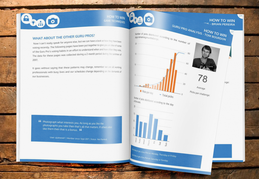 Pages from Gurushots tips ebook